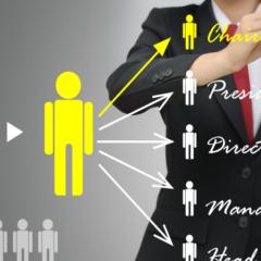 Managementul talentelor