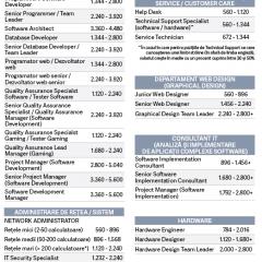 Ghidul salariilor in IT&C in 2018
